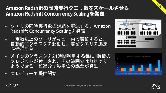 © 2018, Amazon Web Services, Inc. or its affiliates. All rights reserved. Amazon Redshiftの同時実行クエリ数をスケールさせる Amazon Redshift...