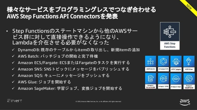 © 2018, Amazon Web Services, Inc. or its affiliates. All rights reserved. 様々なサービスをプログラミングレスでつなぎ合わせる AWS Step Functions API...