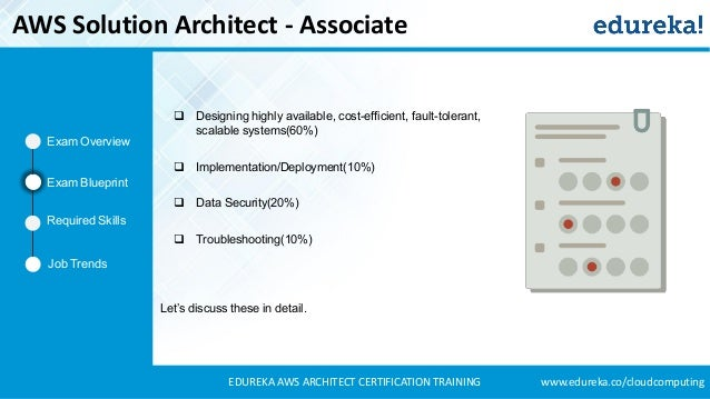AWS Certification | AWS Architect Certification Training