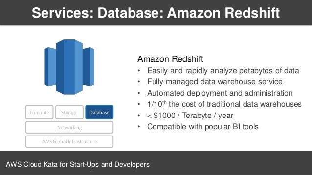 big data on aws pdf