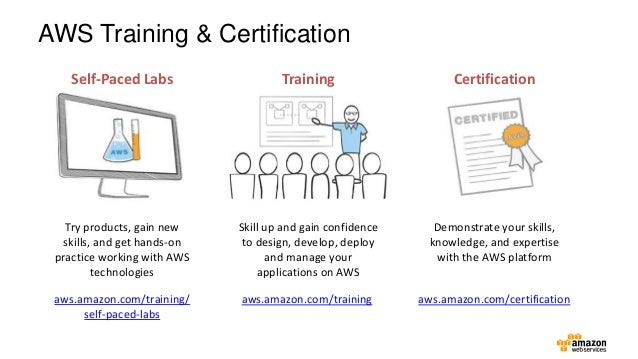 AWS Cloud School Next Steps