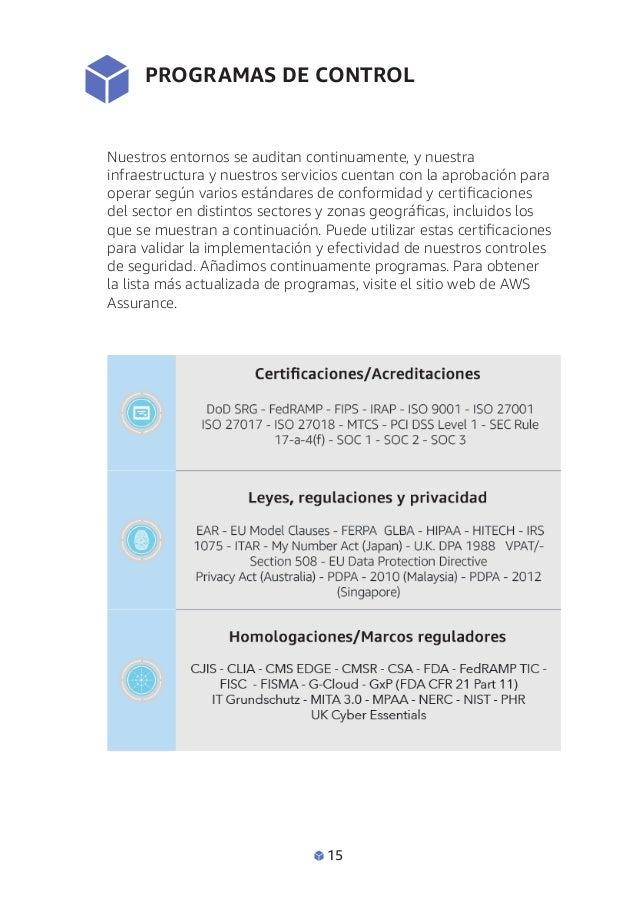 Bonito Plantilla De Certificado De Formación De HIPAA Motivo ...