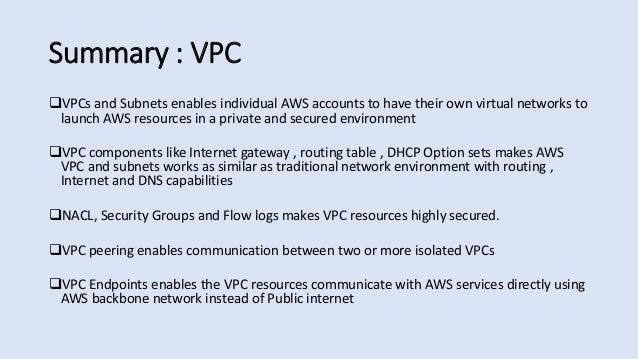 AWS core services