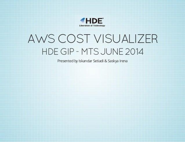AWSCOSTVISUALIZER HDEGIP-MTSJUNE2014 Presented by Iskandar Setiadi & Saskya Irena