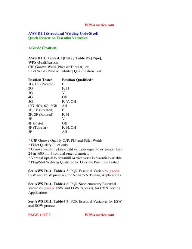 wps and pqr for welding pdf