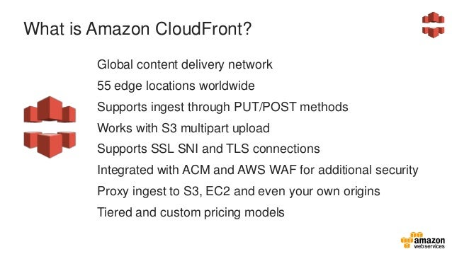 """Using CloudFront to ingest data into AWS AWS region Customer client HTTP/S PUT/POST """"upload_files.zip"""" Amazon EC2 S3 bucke..."""