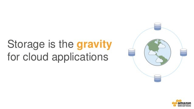 Storage is the gravity for cloud applications