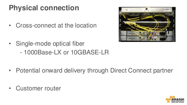 At the Direct Connect location CORP AWS Direct Connect Routers Customer Router Colocation DX Location Customer network ` A...