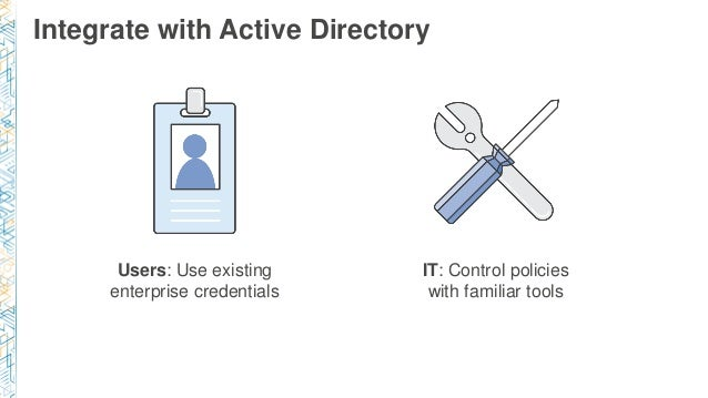 Integrate with Active Directory IT: Control policies with familiar tools Users: Use existing enterprise credentials
