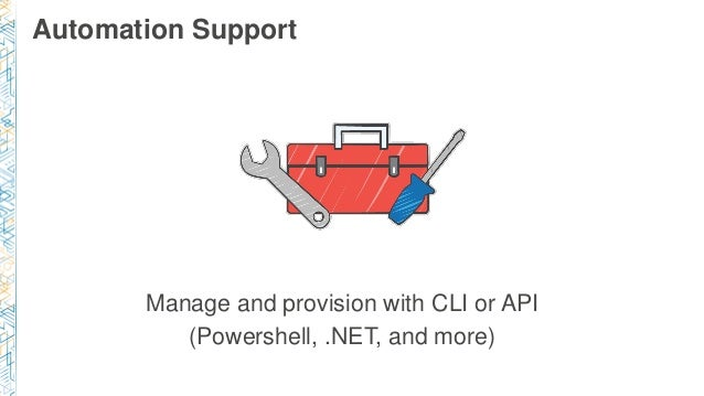 Automation Support Manage and provision with CLI or API (Powershell, .NET, and more)