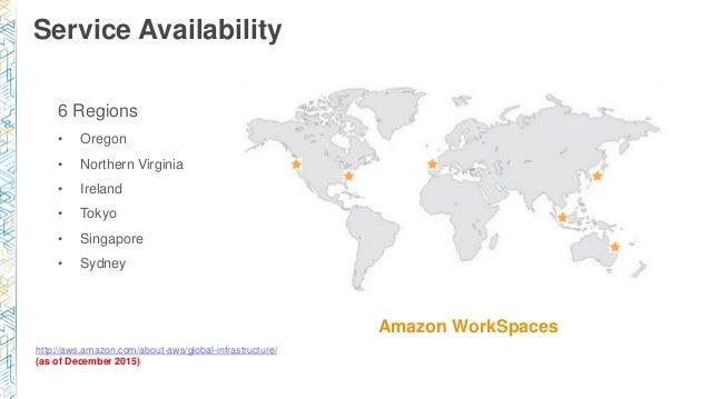 Service Availability 6 Regions • Oregon • Northern Virginia • Ireland • Tokyo • Singapore • Sydney http://aws.amazon.com/a...