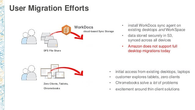 User Migration Efforts WorkDocs DFS File Share cloud-based Sync Storage • install WorkDocs sync agent on existing desktops...