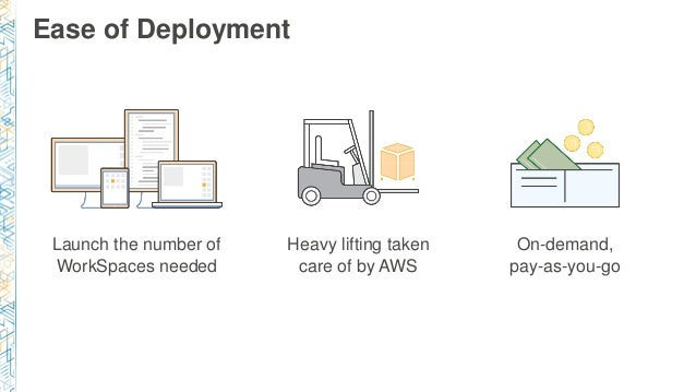 Ease of Deployment On-demand, pay-as-you-go Launch the number of WorkSpaces needed Heavy lifting taken care of by AWS