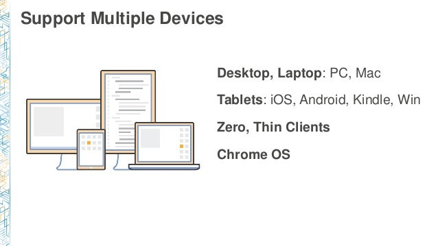 Desktop, Laptop: PC, Mac Tablets: iOS, Android, Kindle, Win Zero, Thin Clients Chrome OS Support Multiple Devices