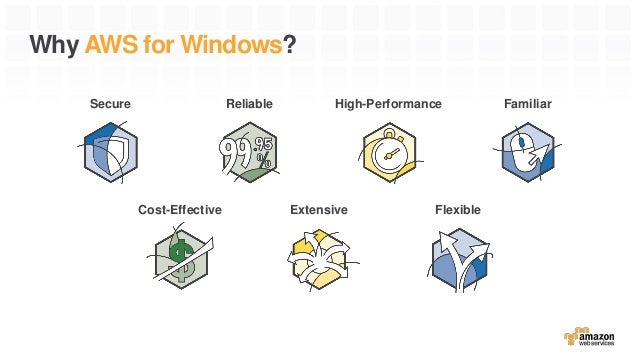 Why AWS for Windows? Secure Reliable High-Performance Familiar Cost-Effective Extensive Flexible