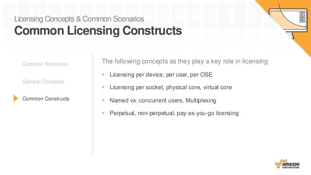 Licensing Concepts & Common Scenarios Common Licensing Constructs The following concepts as they play a key role in licens...