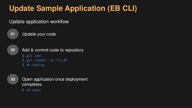 Aws Elastic Beanstalk Running Microservices And Docker