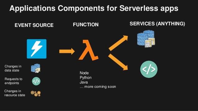 Building Serverless Backends with AWS Lambda and Amazon API Gateway