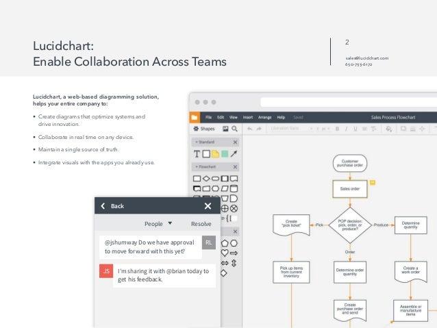 Lucidchart - AWS Architecture Import