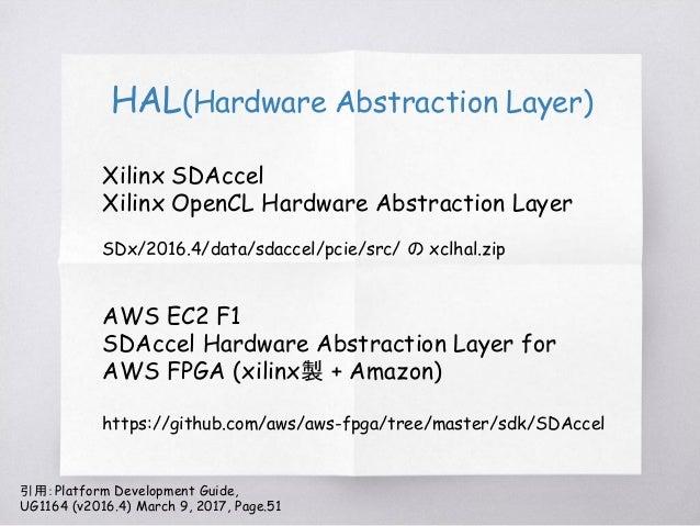 AWS EC2 F1とXilinx SDAccel