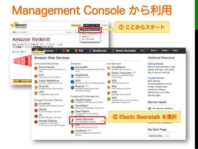 Management Console から利用① ここからスタート② Elastic Beanstalk を選択