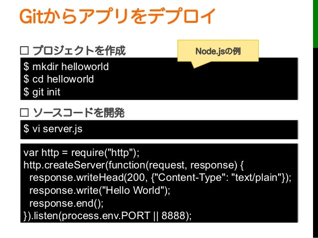 "Gitからアプリをデプロイ□ プロジェクトを作成□ ソースコードを開発$ mkdir helloworld$ cd helloworld$ git initvar http = require(""http"");http.createServer..."