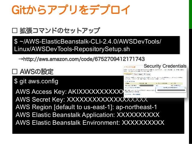 Gitからアプリをデプロイ□ 拡張コマンドのセットアップ□ AWSの設定$ git aws.configAWS Access Key: AKIXXXXXXXXXXXXXXXXAWS Secret Key: XXXXXXXXXXXXXXXXXXX...
