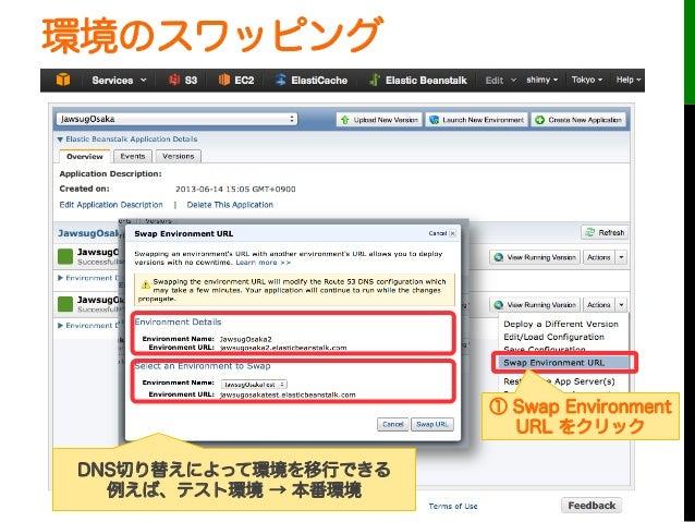 環境のスワッピングDNS切り替えによって環境を移行できる例えば、テスト環境 → 本番環境① Swap EnvironmentURL をクリック