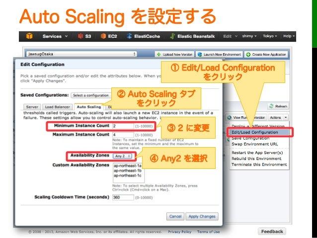 Auto Scaling を設定する③ 2 に変更④ Any2 を選択① Edit/Load Configurationをクリック② Auto Scaling タブをクリック