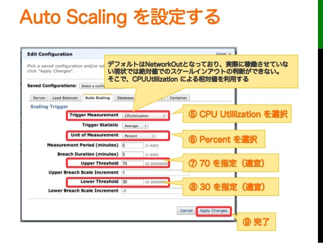 Auto Scaling を設定する⑤ CPU Utillization を選択⑥ Percent を選択⑦ 70 を指定(適宜)⑧ 30 を指定(適宜)デフォルトはNetworkOutとなっており、実際に稼働させていない現状では絶対値でのスケ...