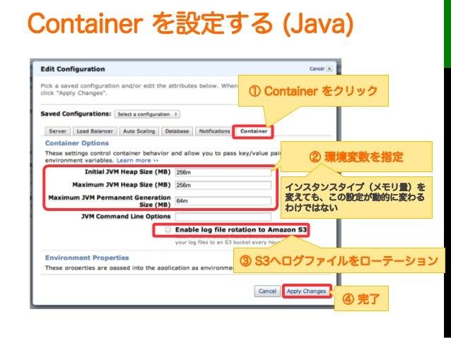 Container を設定する (Java)① Container をクリック② 環境変数を指定③ S3へログファイルをローテーション④ 完了インスタンスタイプ(メモリ量)を変えても、この設定が動的に変わるわけではない