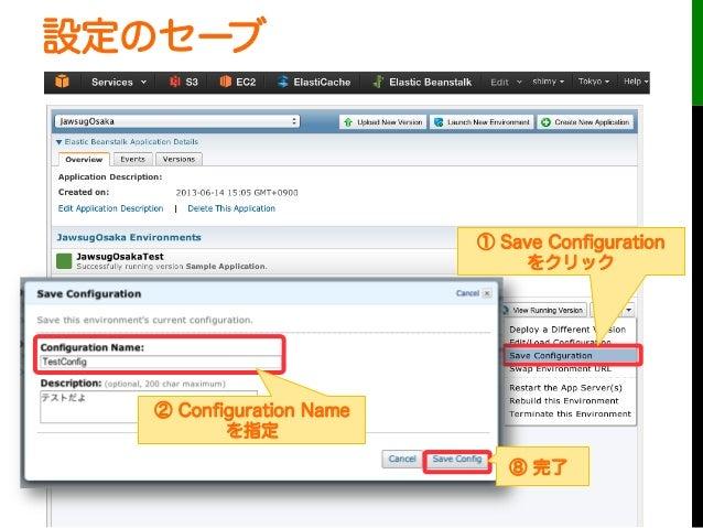 設定のセーブ① Save Configurationをクリック② Configuration Nameを指定⑧ 完了