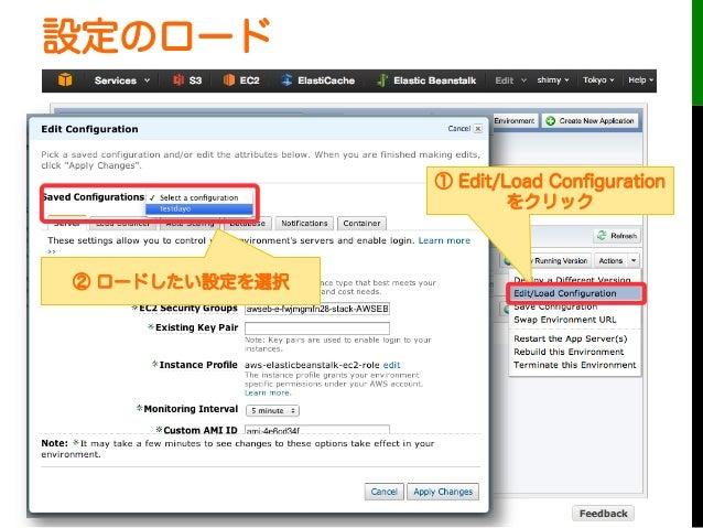 設定のロード② ロードしたい設定を選択① Edit/Load Configurationをクリック
