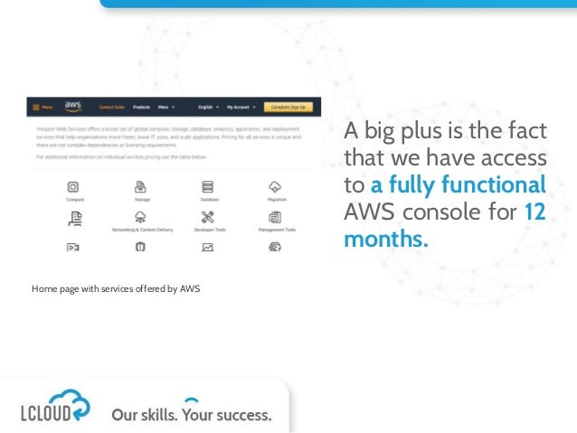 AWS Free Tier | how to by LCloud