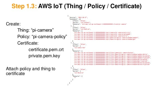 AWS Innovate: Building an Internet Connected Camera with AWS IoT- Tim…