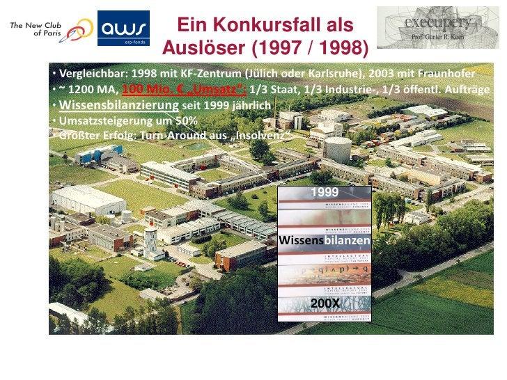 Die Fort-entwicklungdes Modells inDeutschland