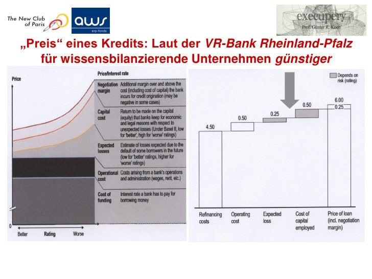 Wer steigt in die Finanzierung     hoher Risiken ein?Die Funktion des RSFF der EIB