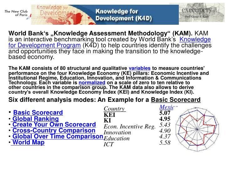 "Wie ""Ideen"" messen?                                       Wert-          Kernprozesse     Ergebnisse                      ..."