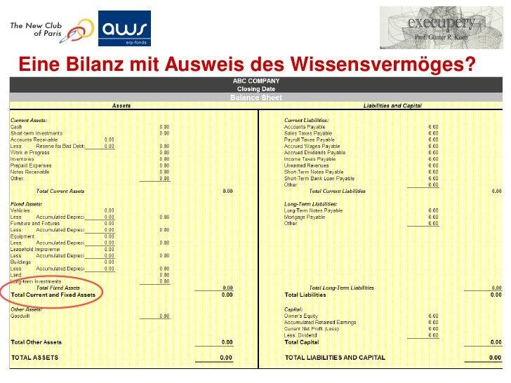 Vereinheitlichung von Berichts-Standards                    ?                        IC Report !!!