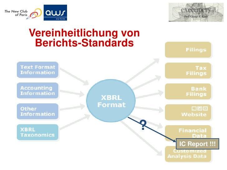 Nutzung der externen und internen Wissensbilanz          Reporting      Wissens-         Verän-        Spezialfall        ...