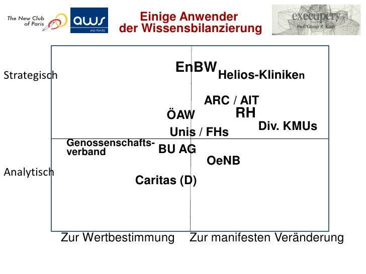 Was fehlt noch?1. Die Erstellung zertifizierbarer und vergleichbarer Wissensbilanzen2.    Immaterielle Werte von Unternehm...