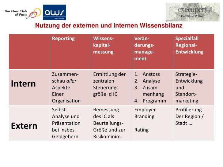 FINDanke für Ihre     Kontakt:Geduld und IhrInteresse andiesem ungewöhn-lichen Thema.      Prof. DI Günter Koch           ...