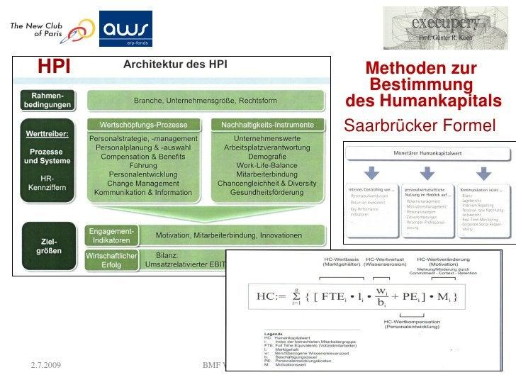 Wie integriert sich die Wissensbilanz in die     klassische (Finanz-) Bilanz ????                               Passiva Hu...