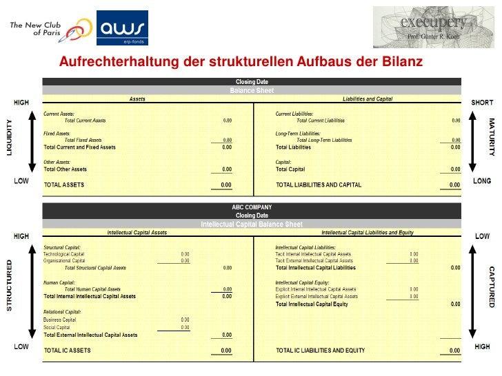 Kombination Wissensbilanz und                                 Nachhaltigkeitsbericht                          First Austri...