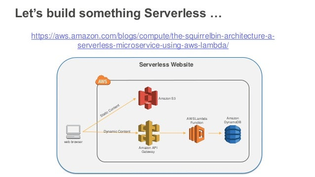 Getting Started with Serverless Architectures