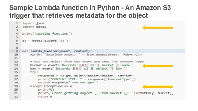 AWS October Webinar Series - AWS Lambda Best Practices: Python, Sched…