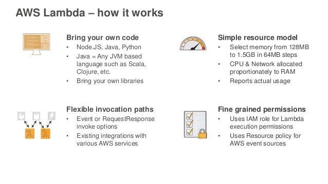 AWS October Webinar Series - AWS Lambda Best Practices: Python, Sched…