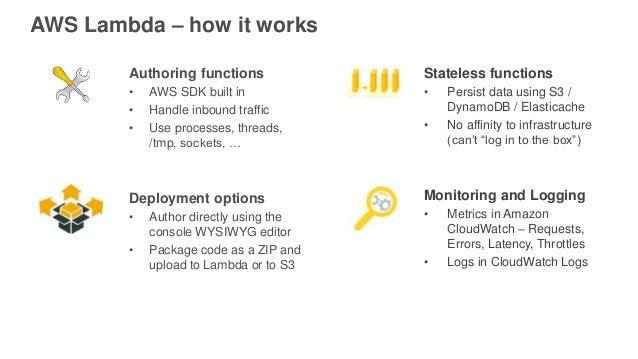 AWS October Webinar Series - AWS Lambda Best Practices