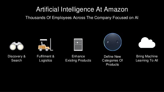 Introduction to Artificial Intelligence (AI) at Amazon