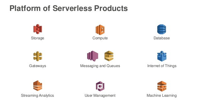 Deep Dive on Serverless Web Applications - AWS May 2016 Webinar Series